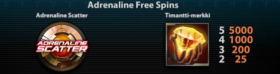 Adrenaline Freespinsit